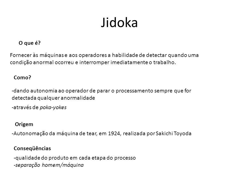 Jidoka O que é
