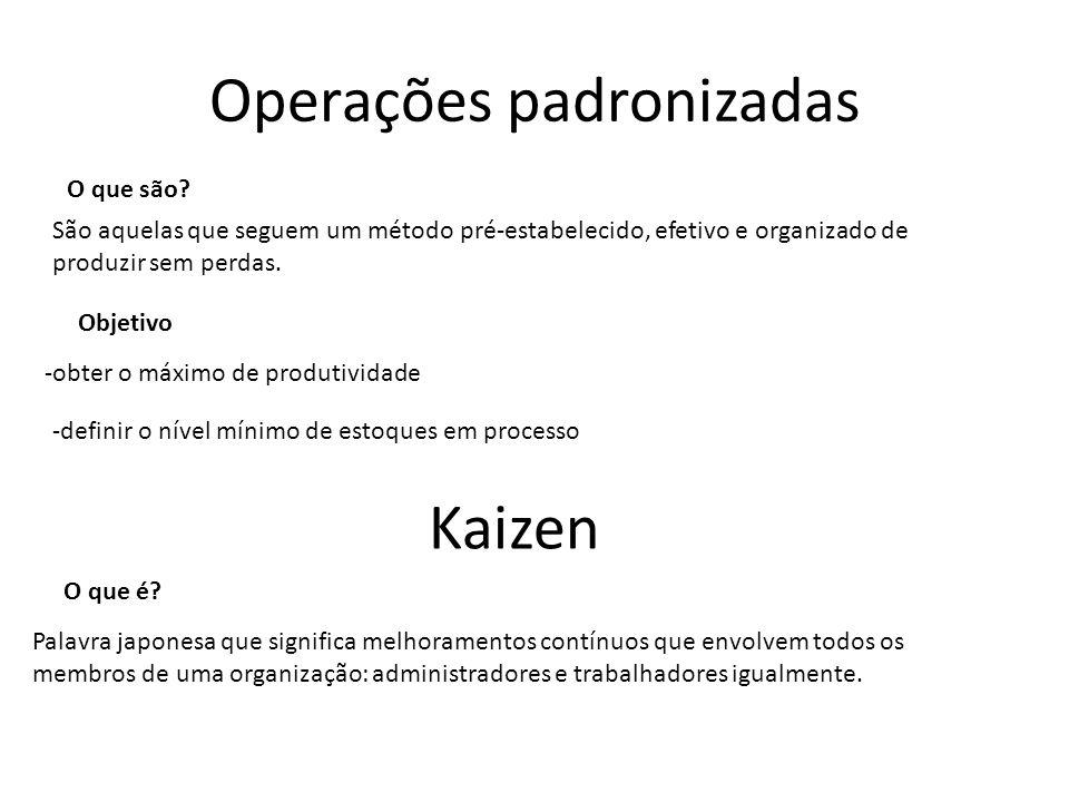 Operações padronizadas