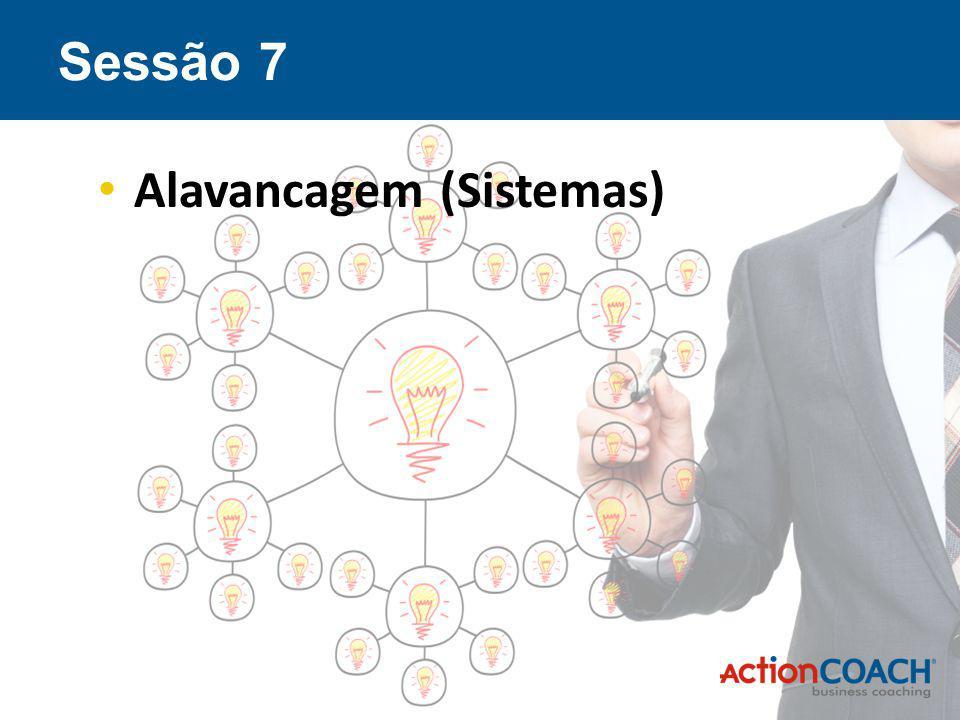 Sessão 7 Alavancagem (Sistemas)