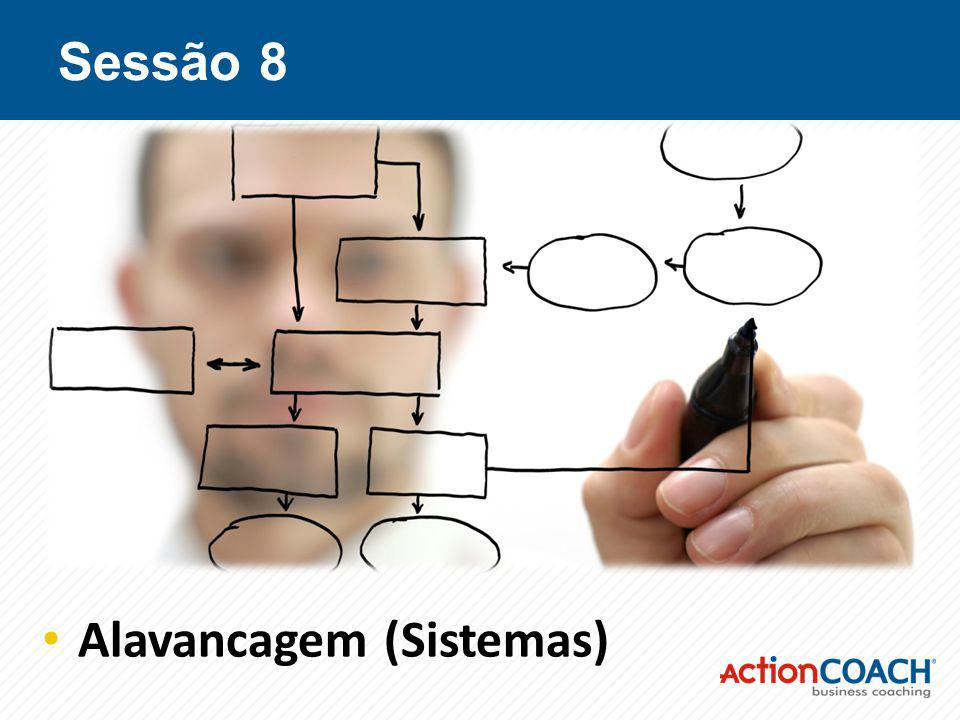 Sessão 8 Alavancagem (Sistemas)