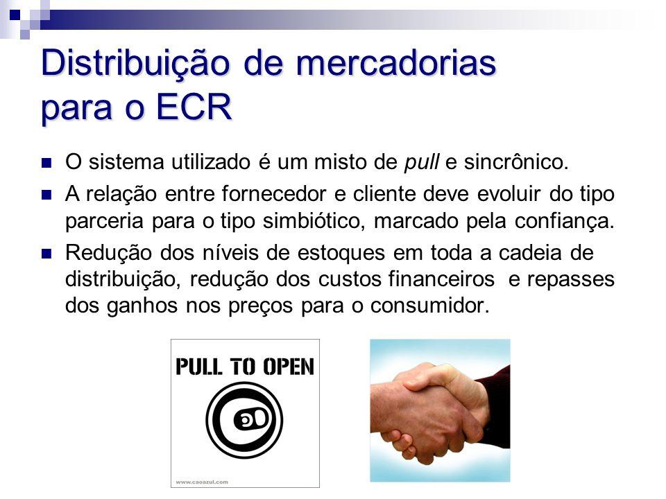 Distribuição de mercadorias para o ECR
