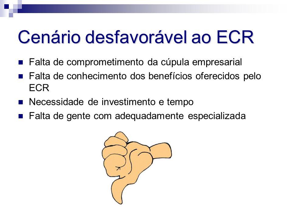 Cenário desfavorável ao ECR