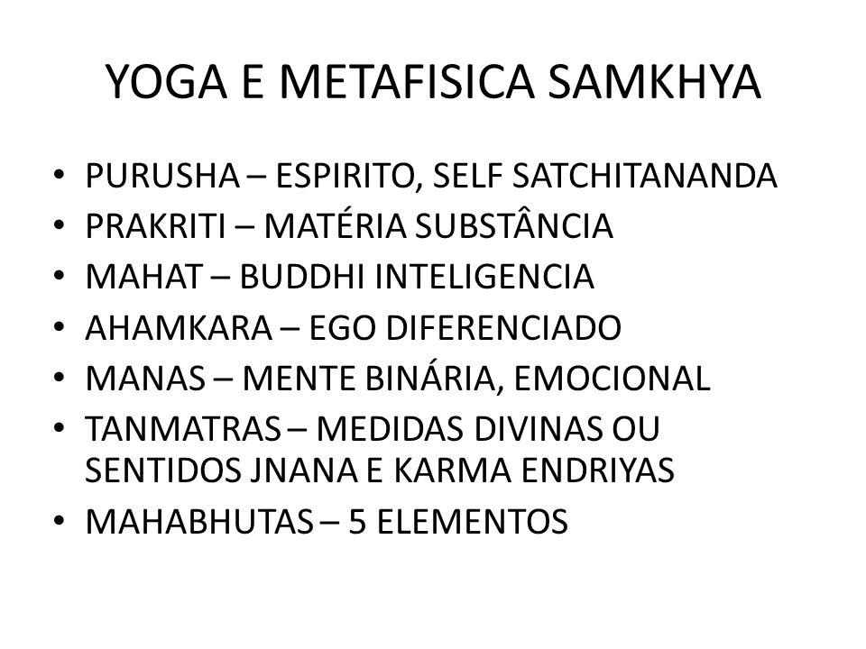 YOGA E METAFISICA SAMKHYA