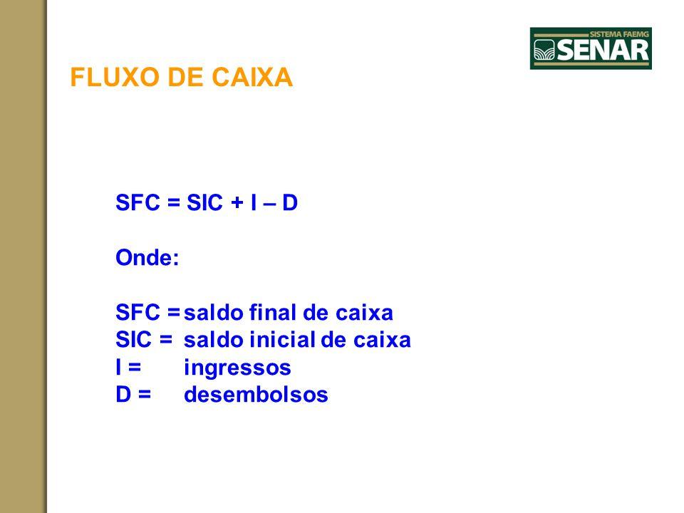 FLUXO DE CAIXA SFC = SIC + I – D Onde: SFC = saldo final de caixa