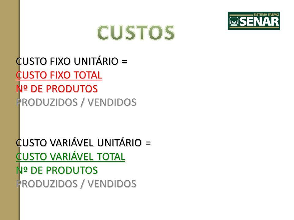 CUSTOS CUSTO FIXO UNITÁRIO = CUSTO FIXO TOTAL Nº DE PRODUTOS