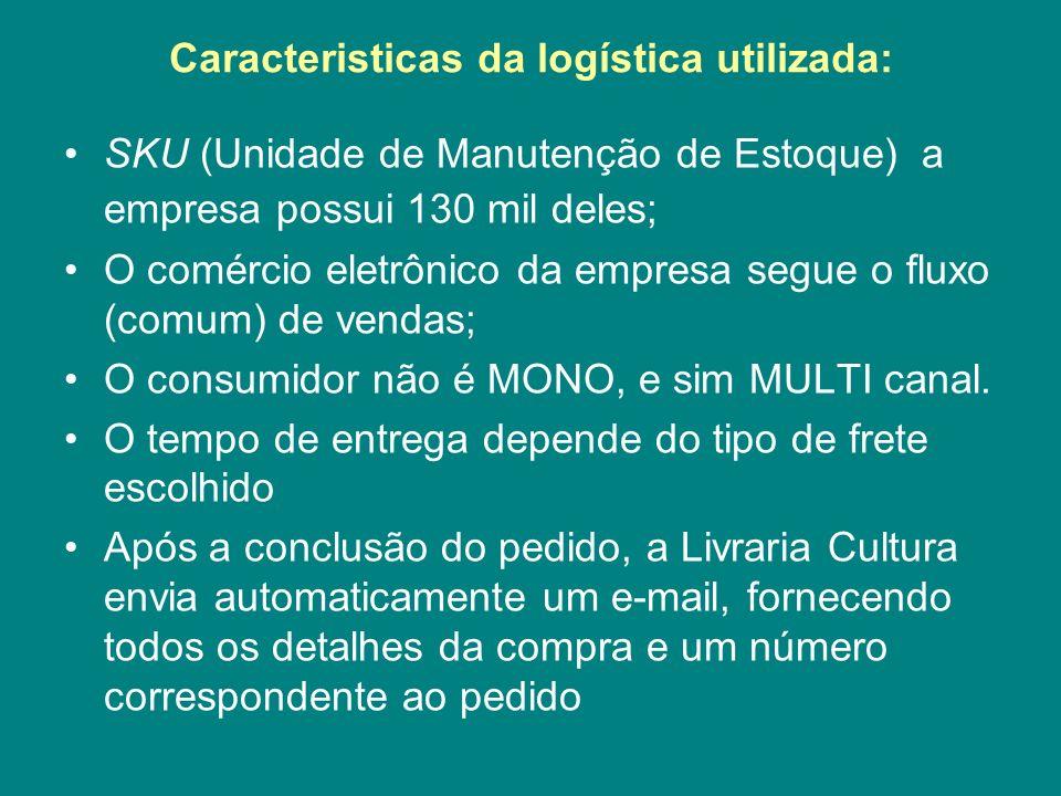 Caracteristicas da logística utilizada: