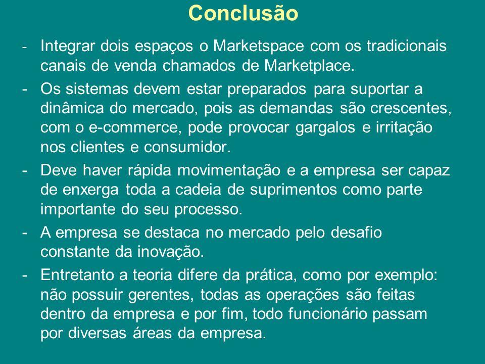 Conclusão - Integrar dois espaços o Marketspace com os tradicionais canais de venda chamados de Marketplace.