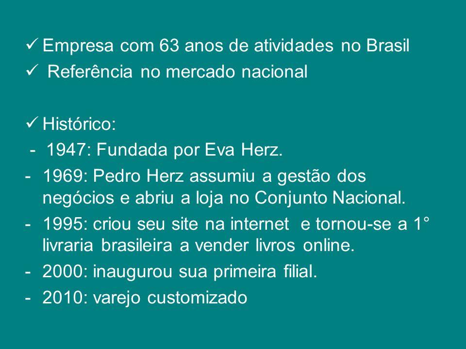 Empresa com 63 anos de atividades no Brasil