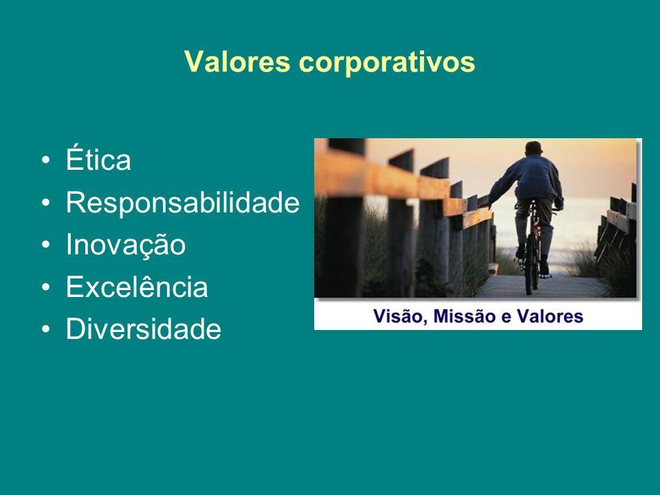 Valores corporativos Ética Responsabilidade Inovação Excelência Diversidade