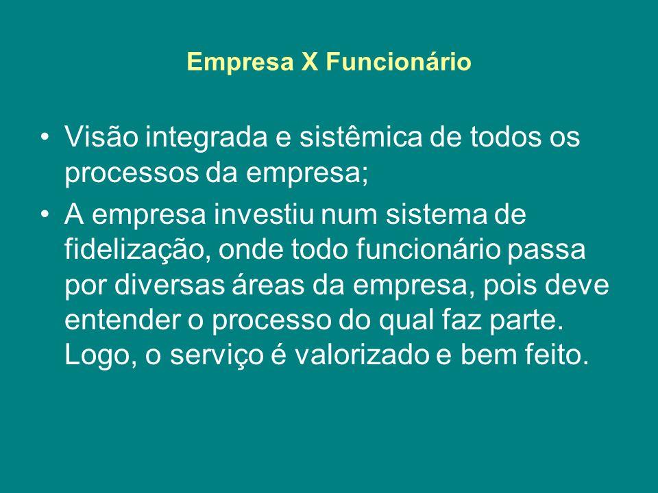 Visão integrada e sistêmica de todos os processos da empresa;