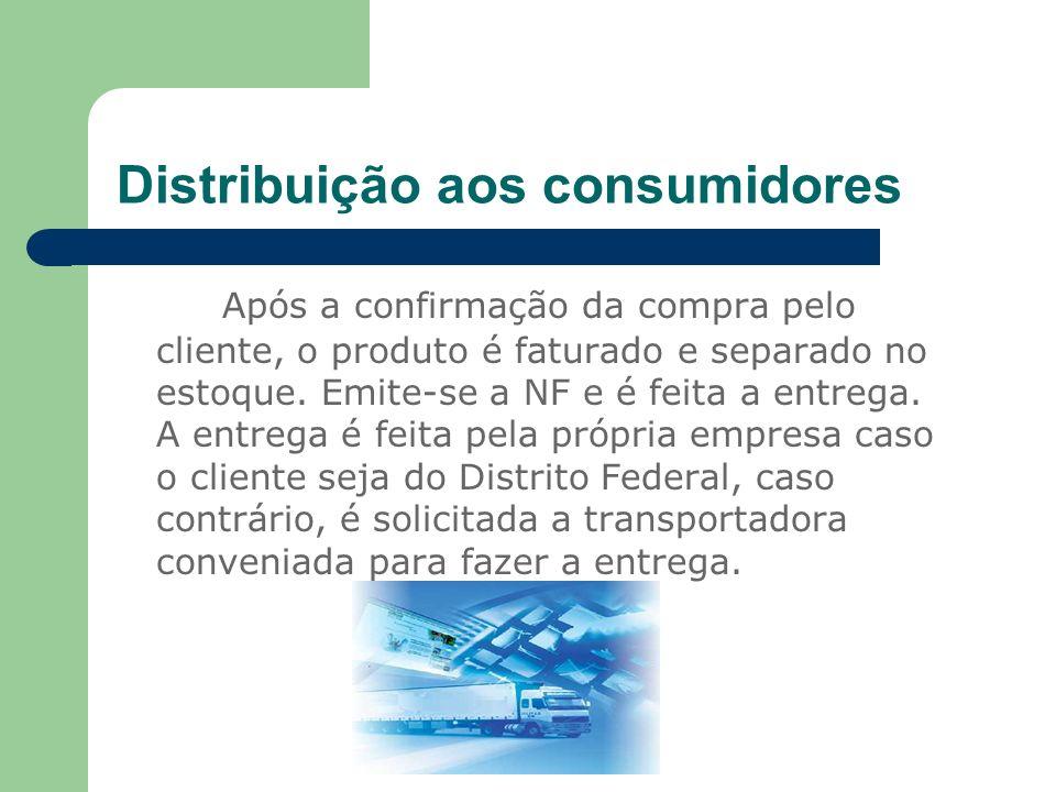 Distribuição aos consumidores