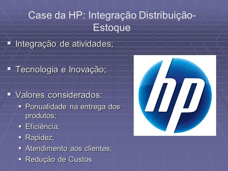 Case da HP: Integração Distribuição-Estoque