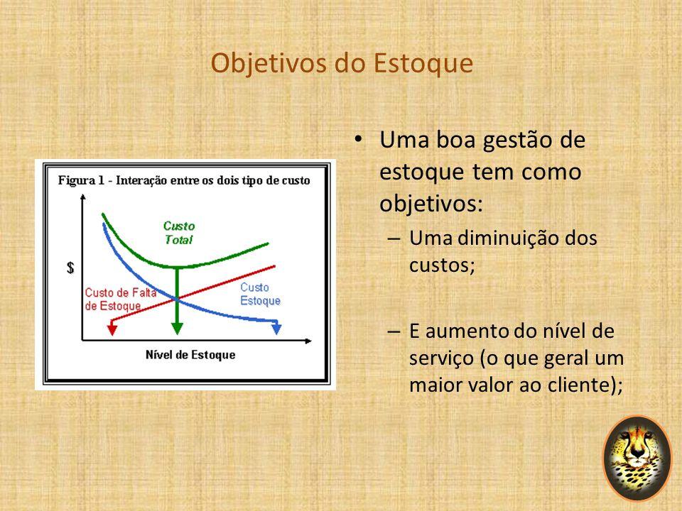 Objetivos do Estoque Uma boa gestão de estoque tem como objetivos: