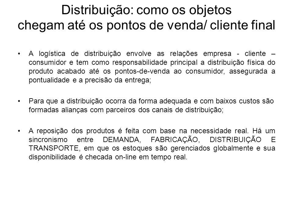 Distribuição: como os objetos chegam até os pontos de venda/ cliente final