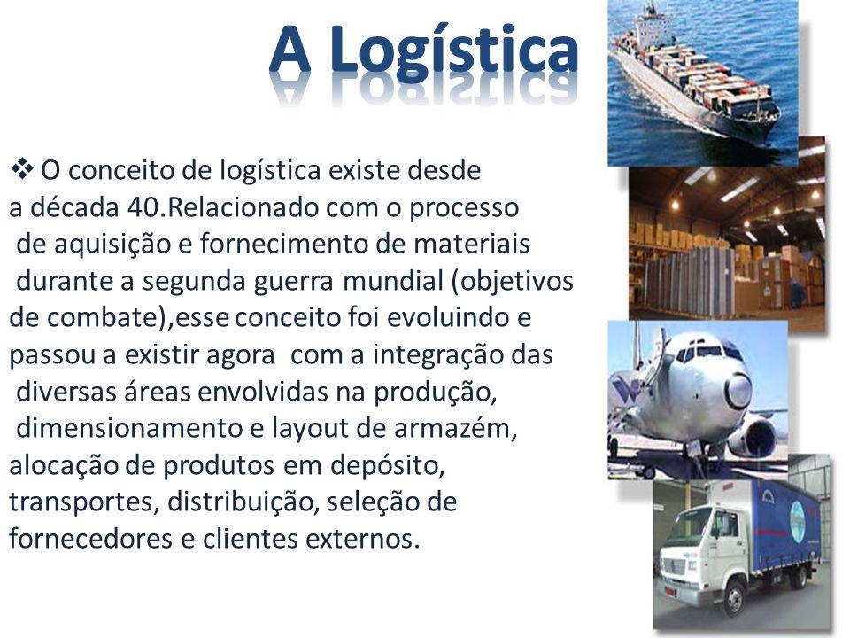 A Logística O conceito de logística existe desde