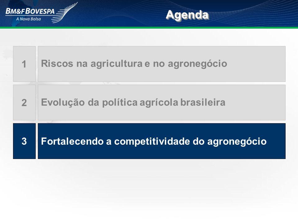 Agenda Riscos na agricultura e no agronegócio 1