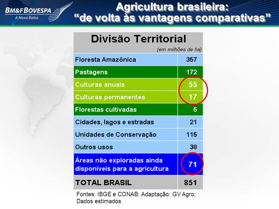 Agricultura brasileira: de volta às vantagens comparativas