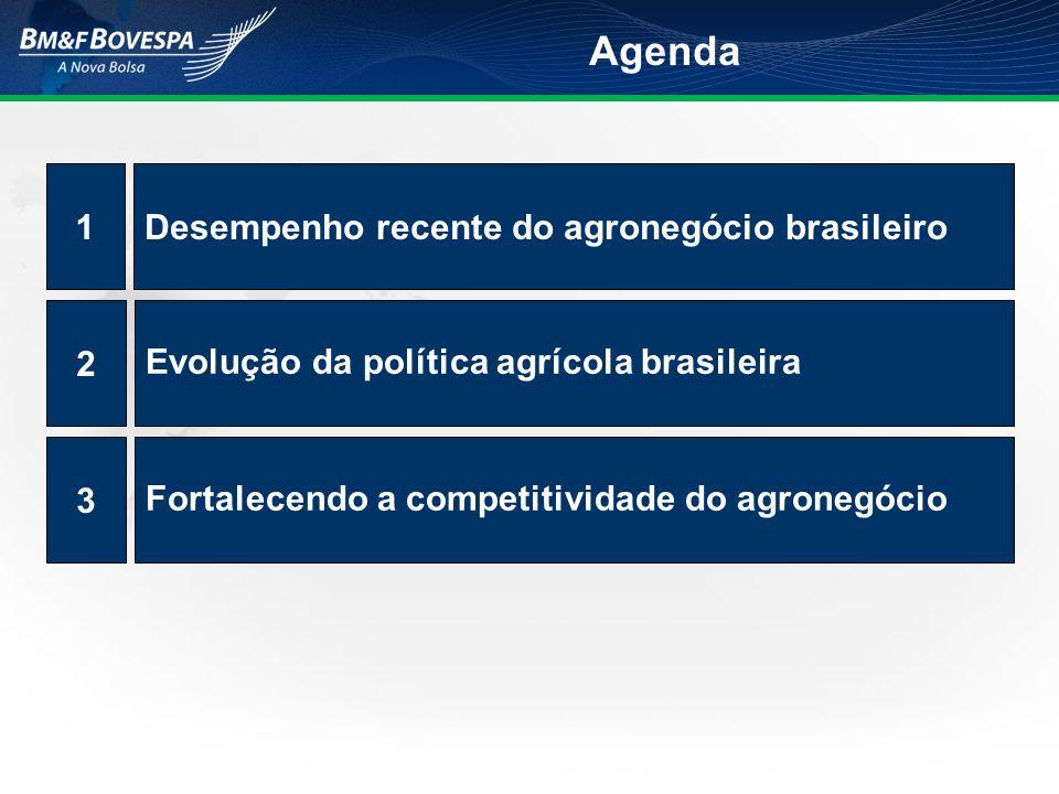 Agenda Desempenho recente do agronegócio brasileiro 1