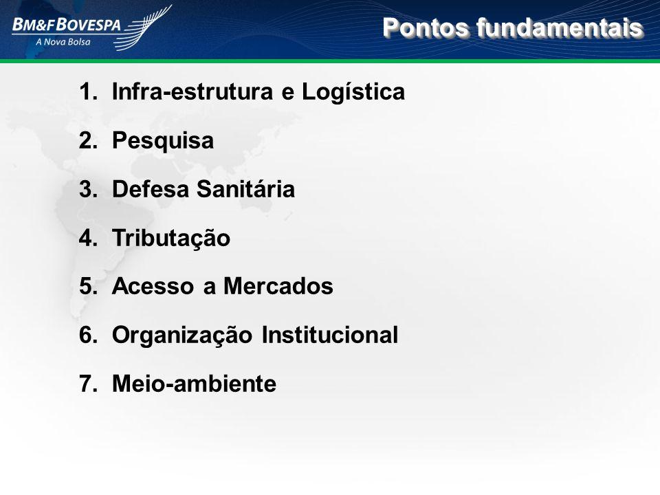 Pontos fundamentais Infra-estrutura e Logística Pesquisa