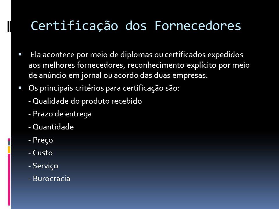 Certificação dos Fornecedores
