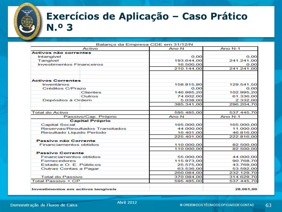 Exercícios de Aplicação – Caso Prático N.º 3