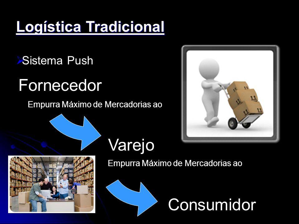 Fornecedor Varejo Consumidor Logística Tradicional Sistema Push