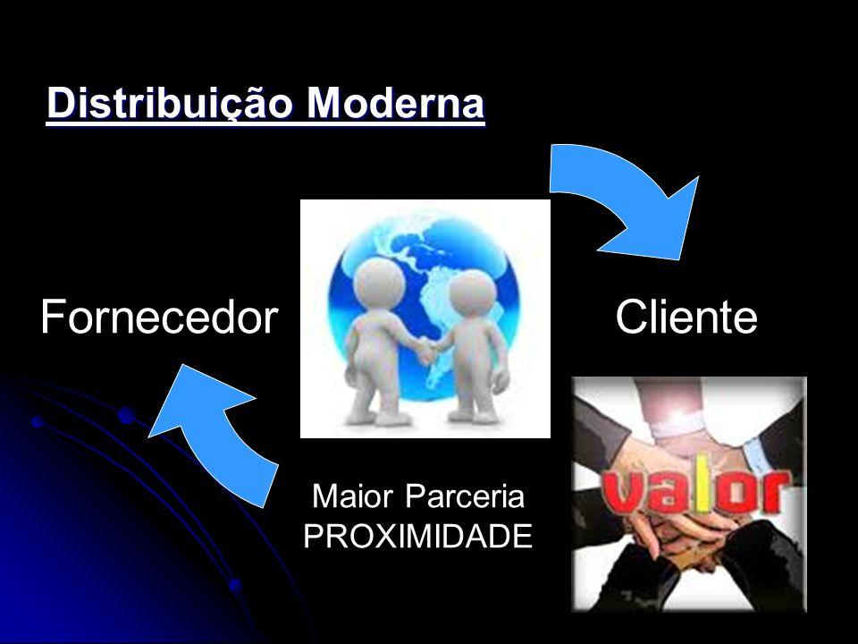 Distribuição Moderna Fornecedor Cliente Maior Parceria PROXIMIDADE