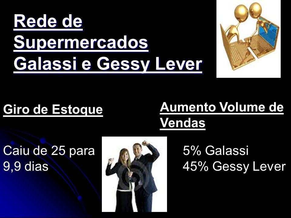 Rede de Supermercados Galassi e Gessy Lever