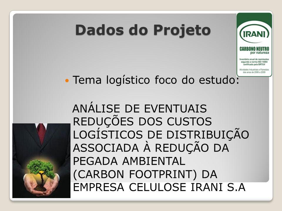 Dados do Projeto Tema logístico foco do estudo: