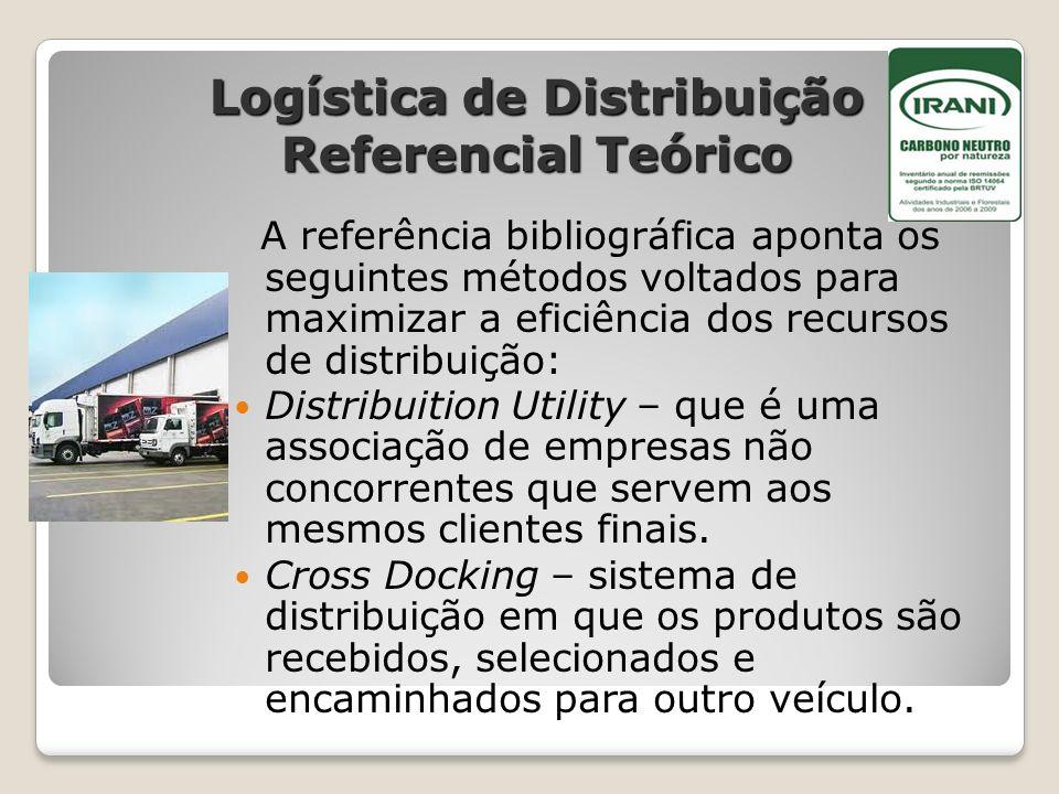 Logística de Distribuição Referencial Teórico