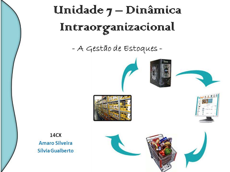 Unidade 7 – Dinâmica Intraorganizacional - A Gestão de Estoques -