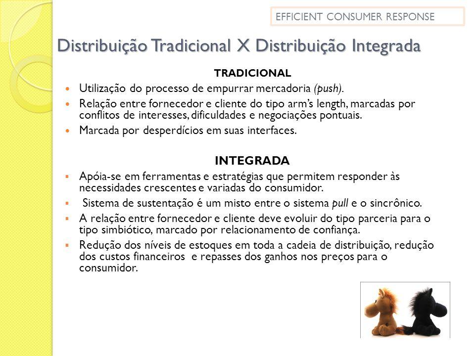 Distribuição Tradicional X Distribuição Integrada