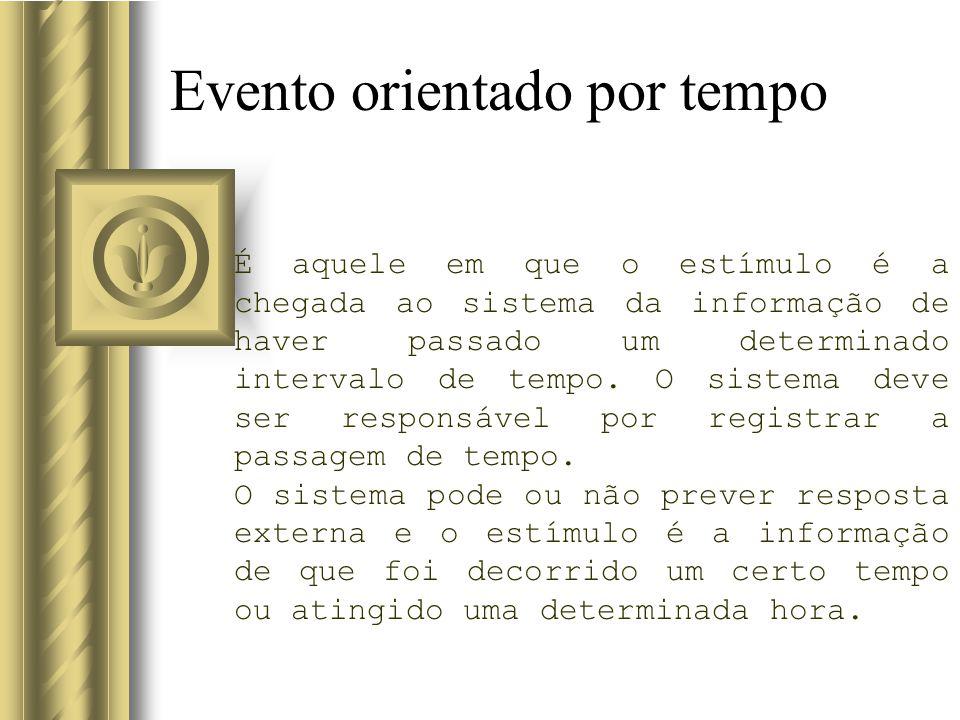 Evento orientado por tempo