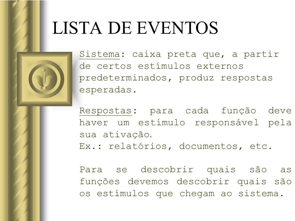 LISTA DE EVENTOS Sistema: caixa preta que, a partir de certos estímulos externos predeterminados, produz respostas esperadas.