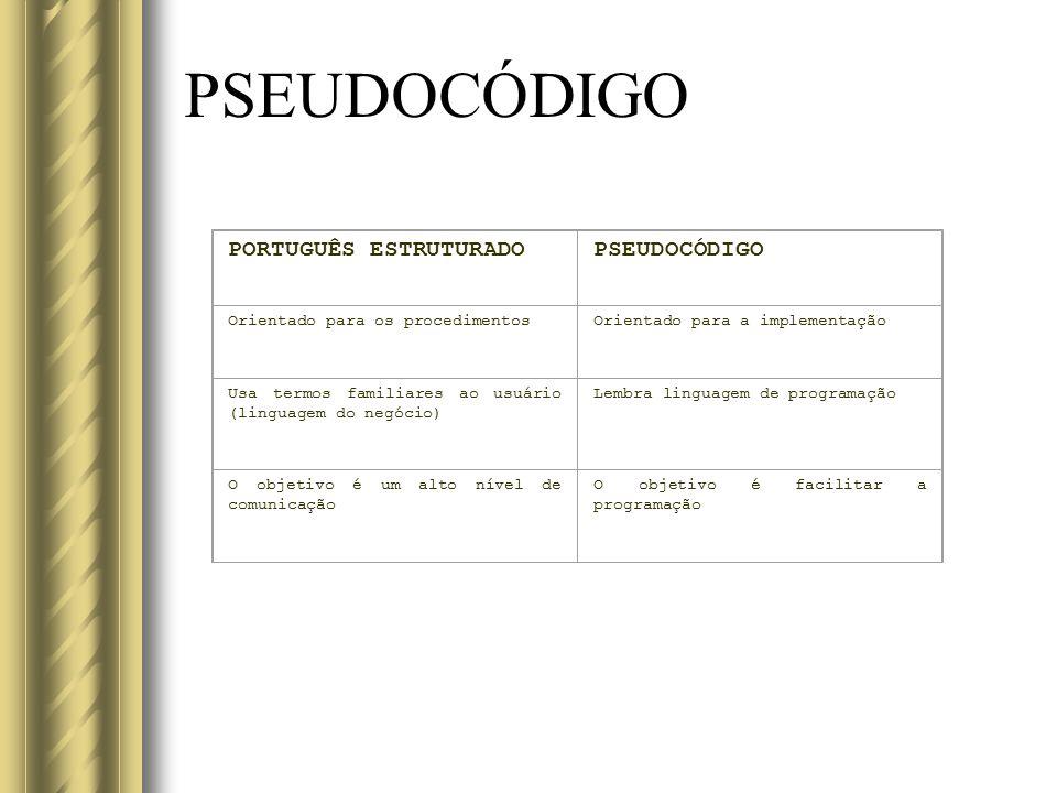PSEUDOCÓDIGO PORTUGUÊS ESTRUTURADO PSEUDOCÓDIGO