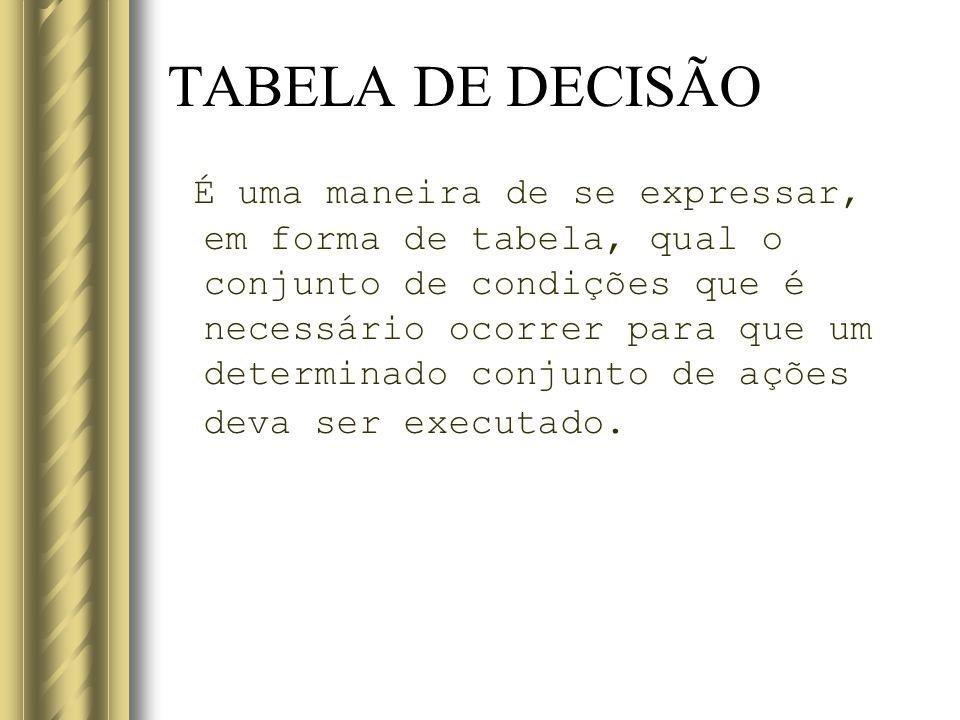 TABELA DE DECISÃO