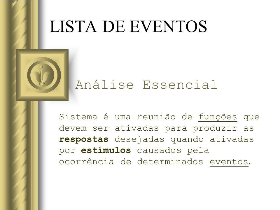 LISTA DE EVENTOS Análise Essencial