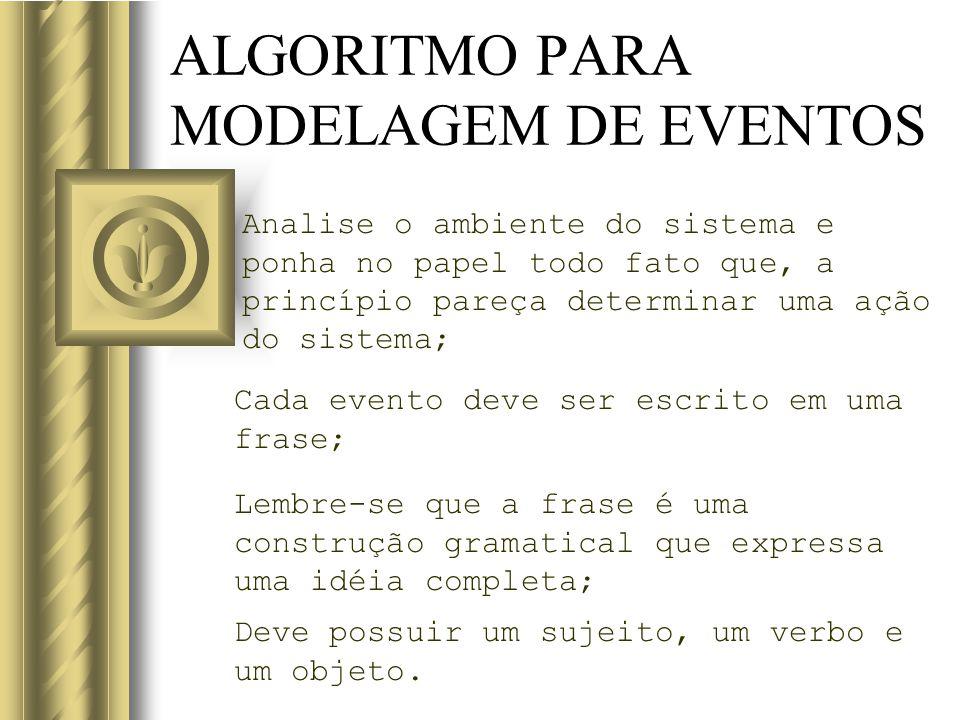 ALGORITMO PARA MODELAGEM DE EVENTOS