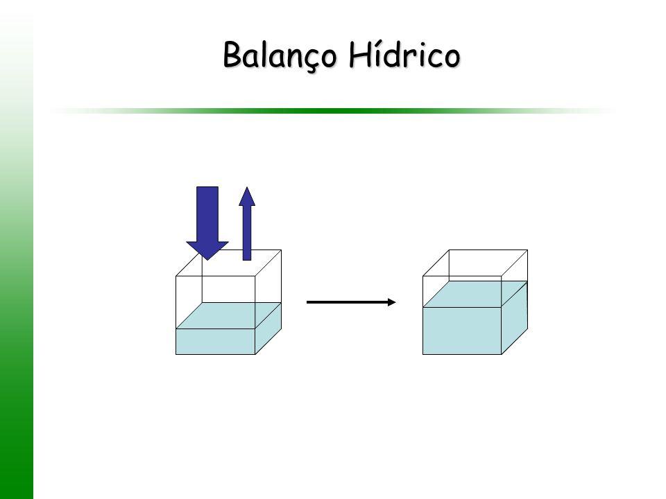 Balanço Hídrico