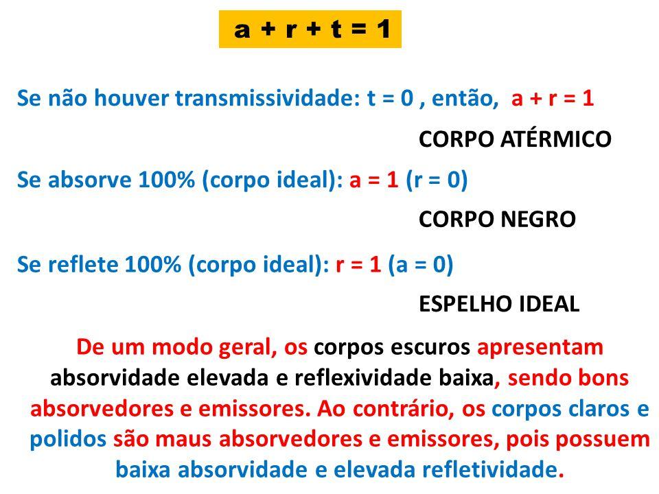 a + r + t = 1 Se não houver transmissividade: t = 0 , então, a + r = 1. CORPO ATÉRMICO. Se absorve 100% (corpo ideal): a = 1 (r = 0)