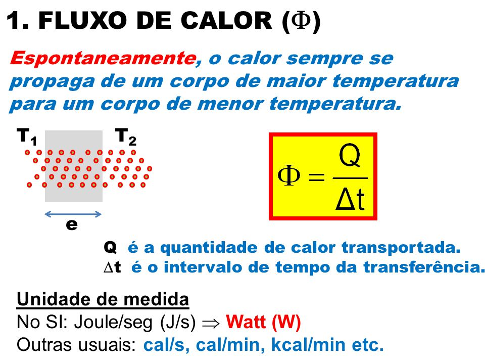 FLUXO DE CALOR (F) Espontaneamente, o calor sempre se propaga de um corpo de maior temperatura para um corpo de menor temperatura.