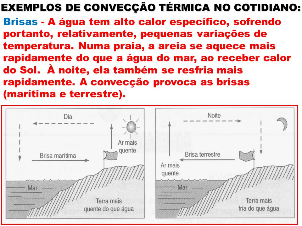 EXEMPLOS DE CONVECÇÃO TÉRMICA NO COTIDIANO: