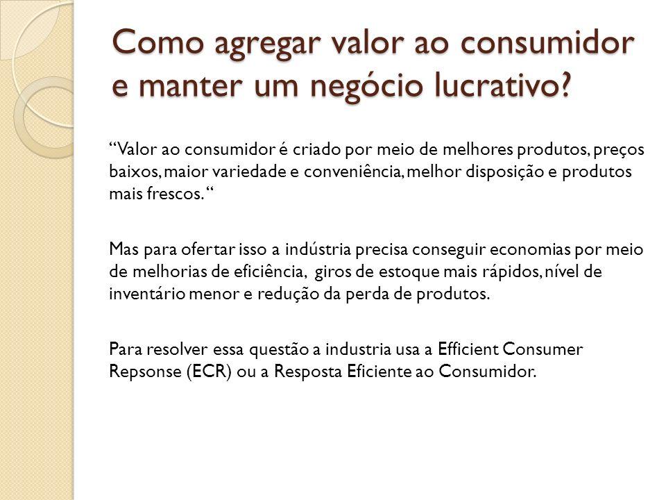 Como agregar valor ao consumidor e manter um negócio lucrativo