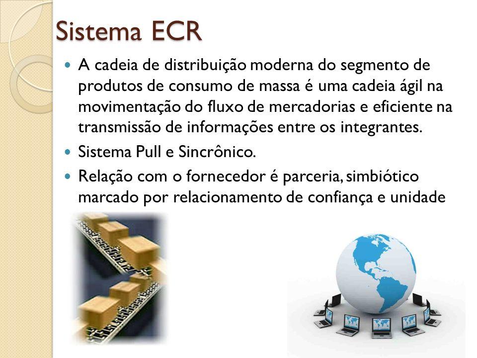 Sistema ECR
