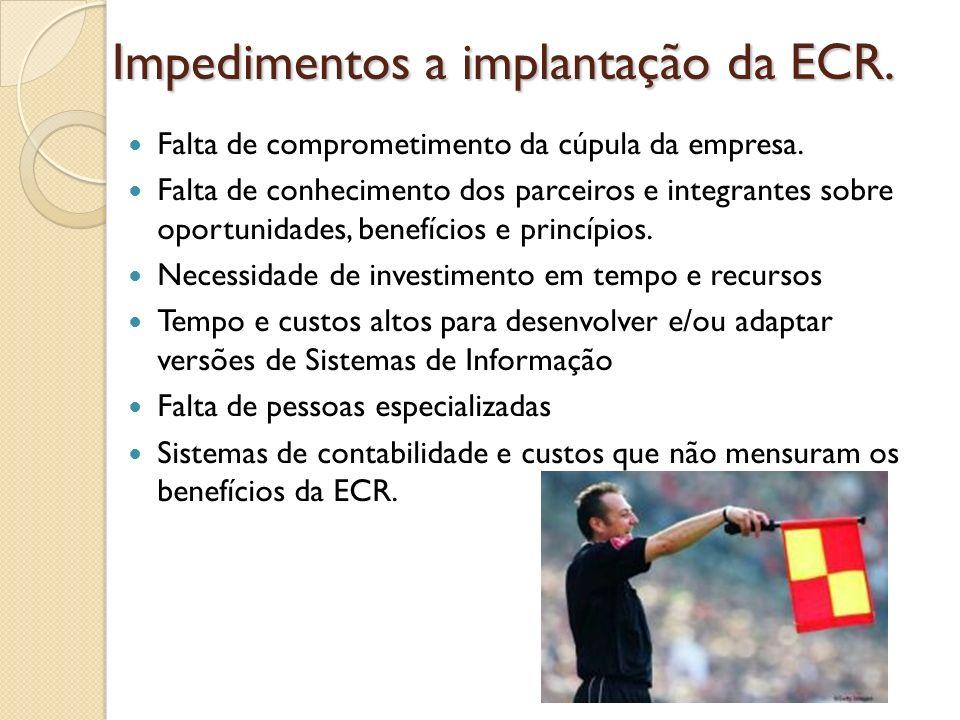 Impedimentos a implantação da ECR.