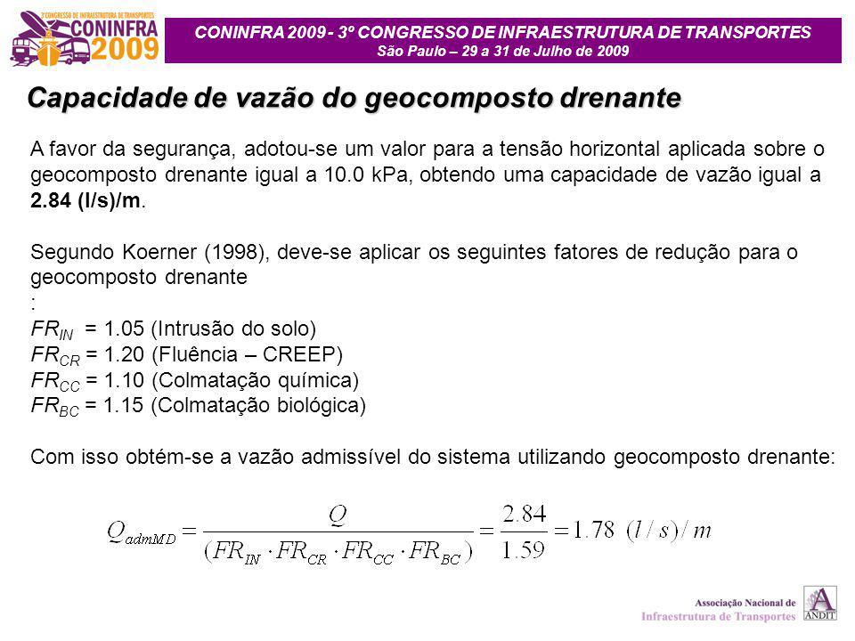 Capacidade de vazão do geocomposto drenante