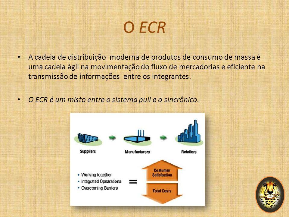 O ECR