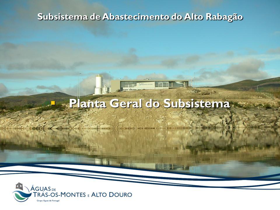 Planta Geral do Subsistema