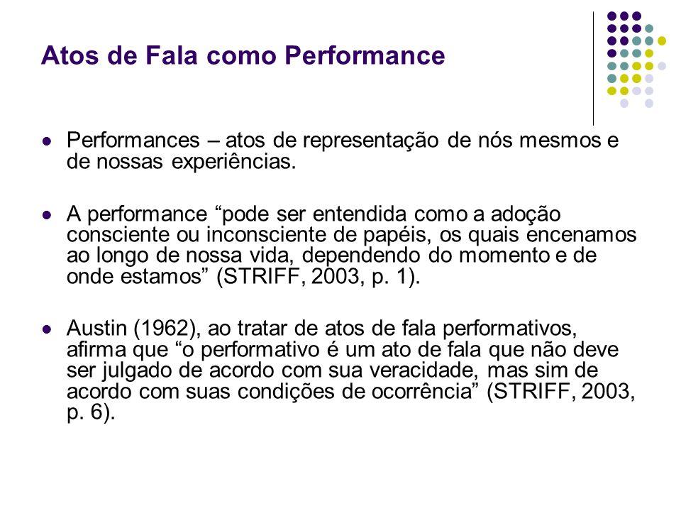 Atos de Fala como Performance