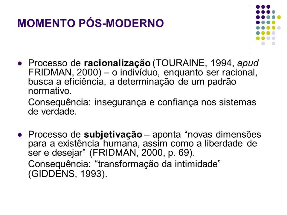 MOMENTO PÓS-MODERNO